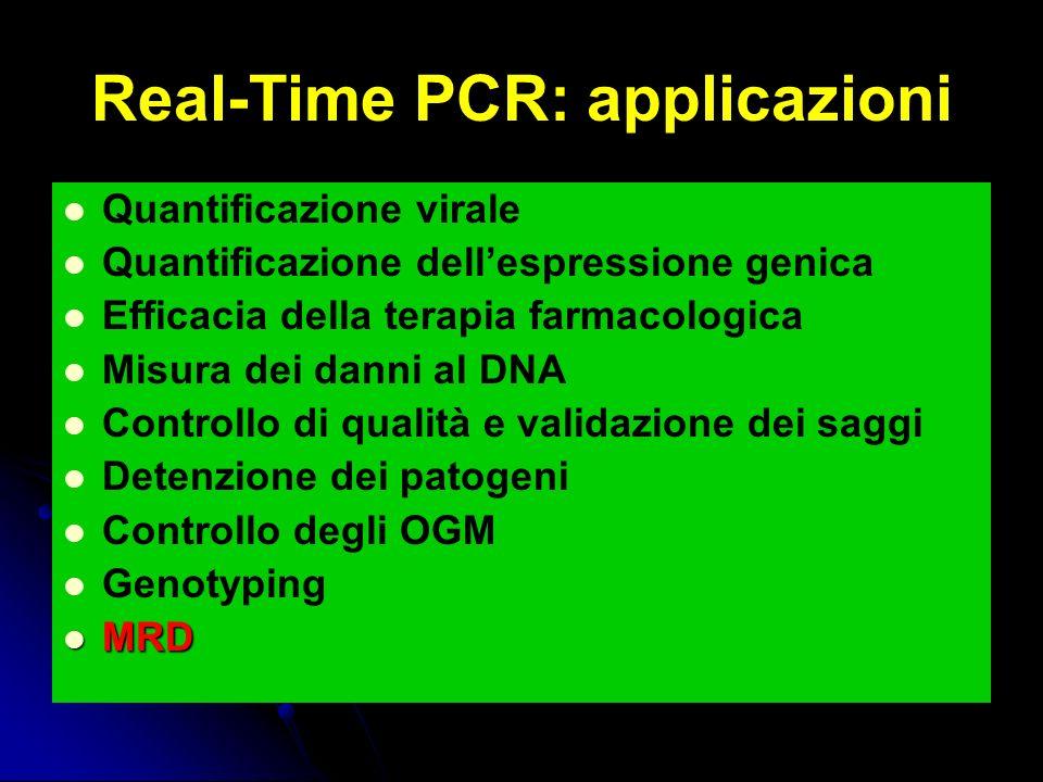 Real-Time PCR: applicazioni