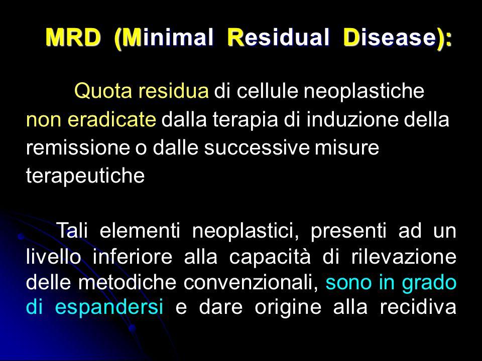 MRD (Minimal Residual Disease):