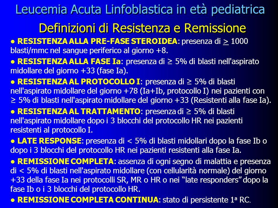 Leucemia Acuta Linfoblastica in età pediatrica Definizioni di Resistenza e Remissione