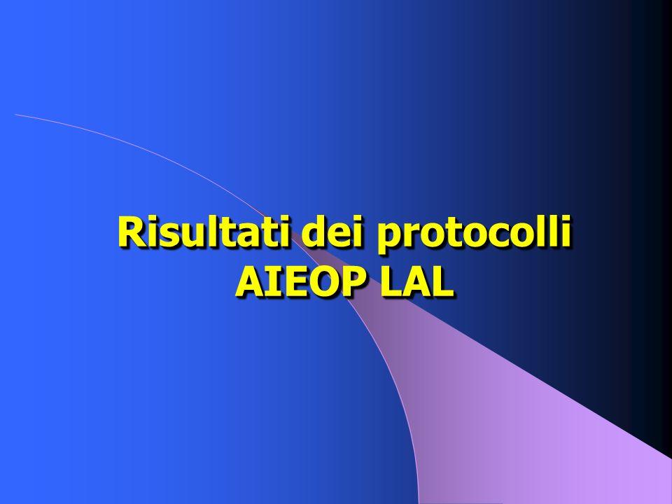 Risultati dei protocolli AIEOP LAL