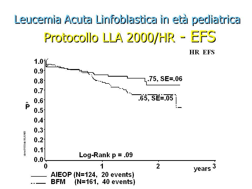 Leucemia Acuta Linfoblastica in età pediatrica Protocollo LLA 2000/HR - EFS
