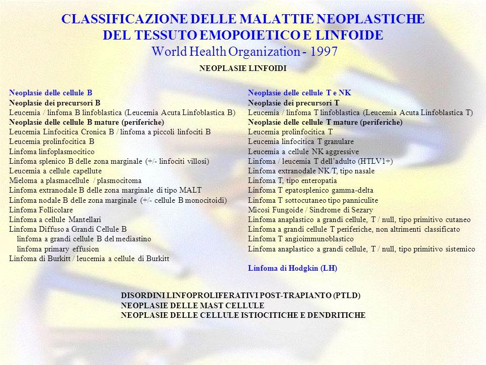 CLASSIFICAZIONE DELLE MALATTIE NEOPLASTICHE DEL TESSUTO EMOPOIETICO E LINFOIDE World Health Organization - 1997