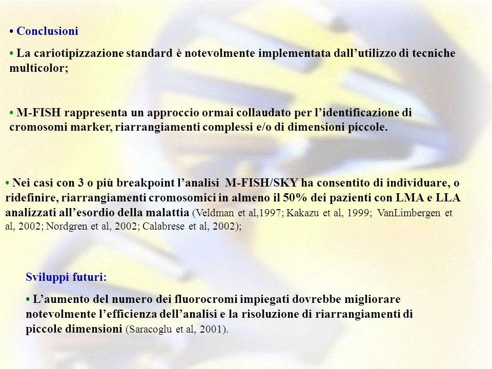 • Conclusioni • La cariotipizzazione standard è notevolmente implementata dall'utilizzo di tecniche multicolor;