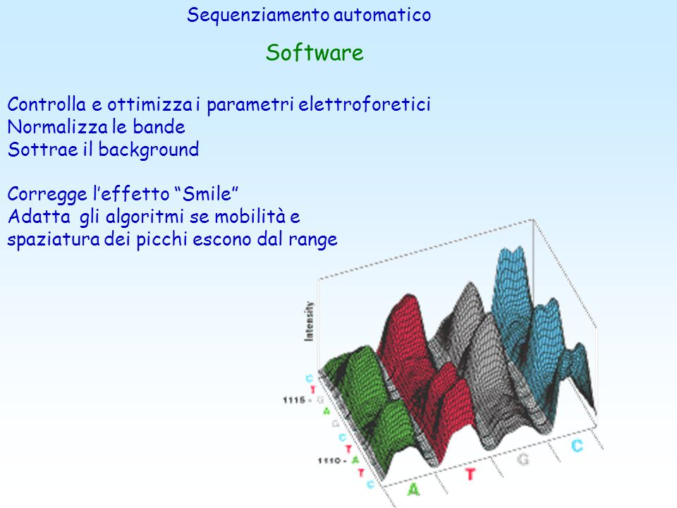 Software Sequenziamento automatico