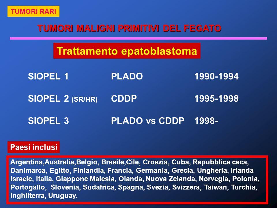 TUMORI MALIGNI PRIMITIVI DEL FEGATO Trattamento epatoblastoma