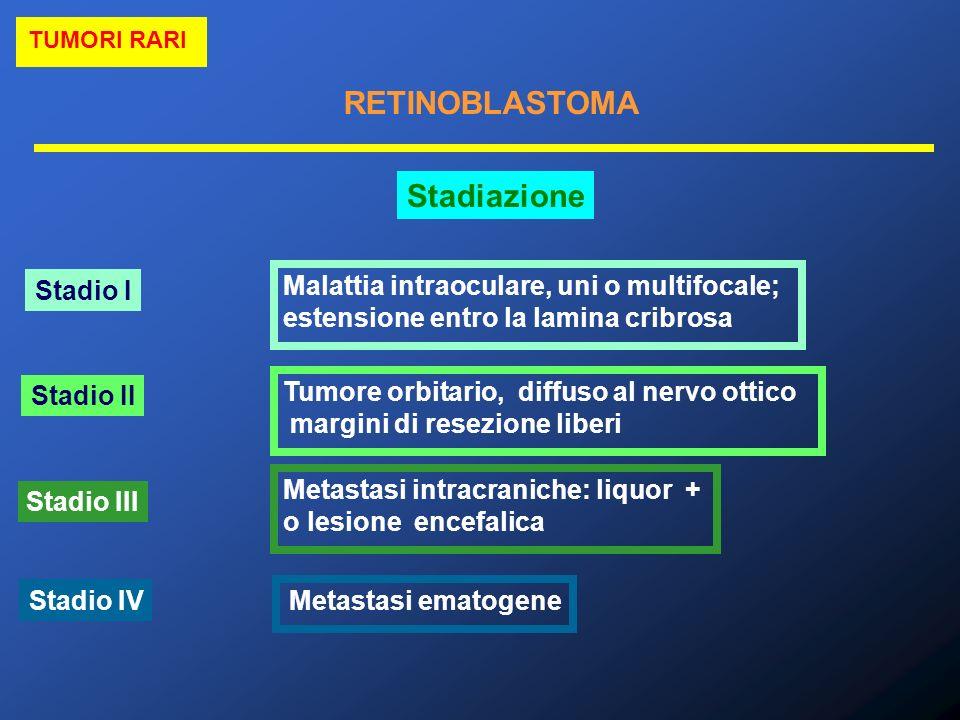 Stadiazione Stadio I Malattia intraoculare, uni o multifocale;