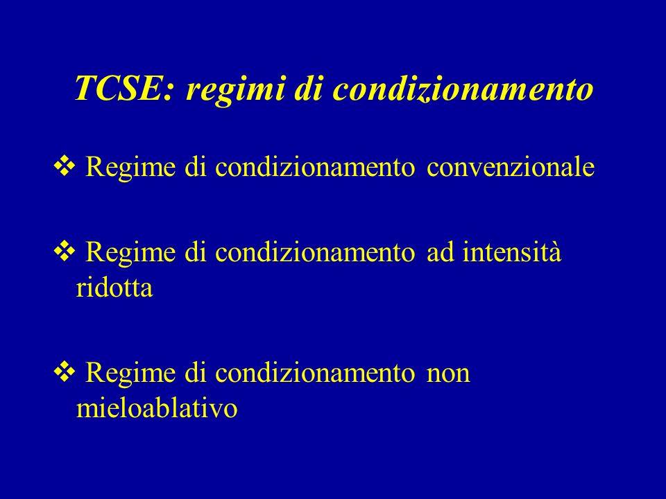 TCSE: regimi di condizionamento