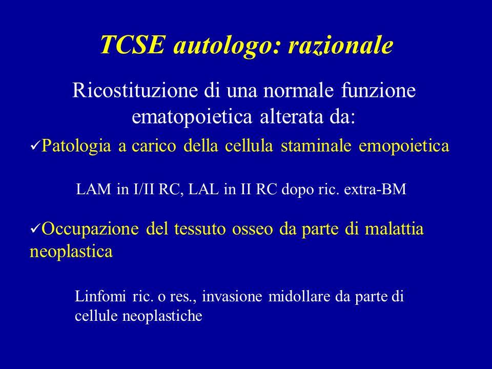 TCSE autologo: razionale