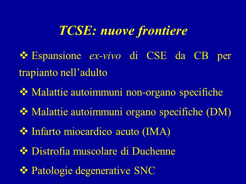 TCSE: nuove frontiere Espansione ex-vivo di CSE da CB per trapianto nell'adulto. Malattie autoimmuni non-organo specifiche.