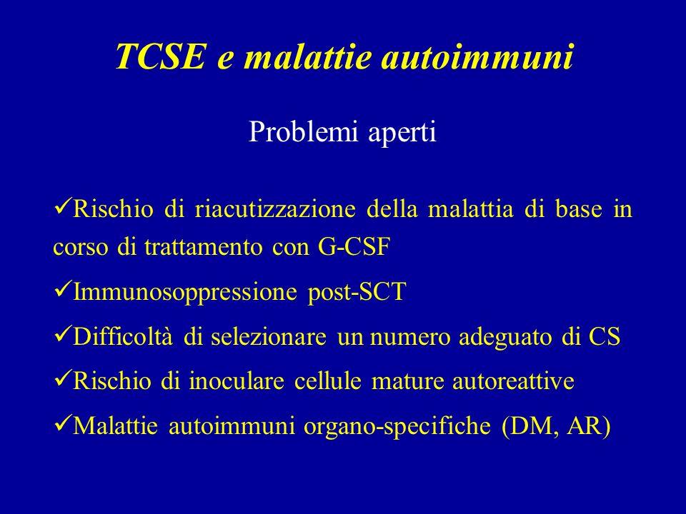 TCSE e malattie autoimmuni