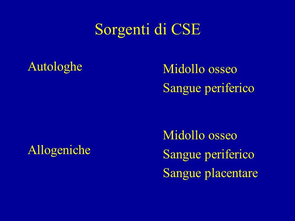 Sorgenti di CSE Autologhe Midollo osseo Sangue periferico