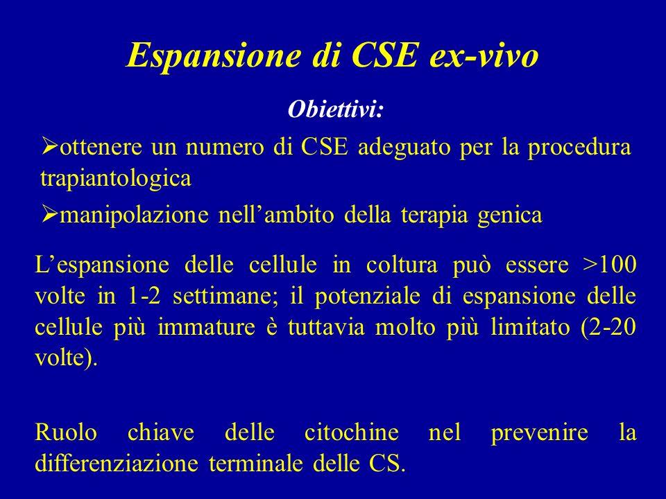 Espansione di CSE ex-vivo