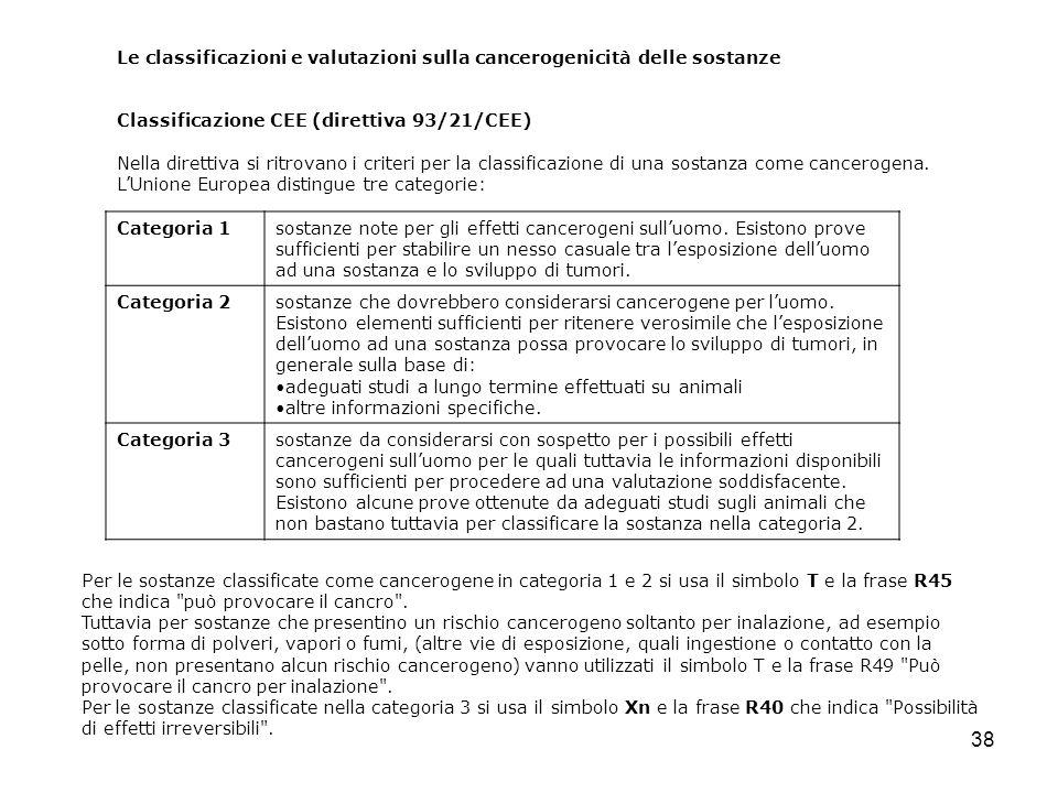 Le classificazioni e valutazioni sulla cancerogenicità delle sostanze