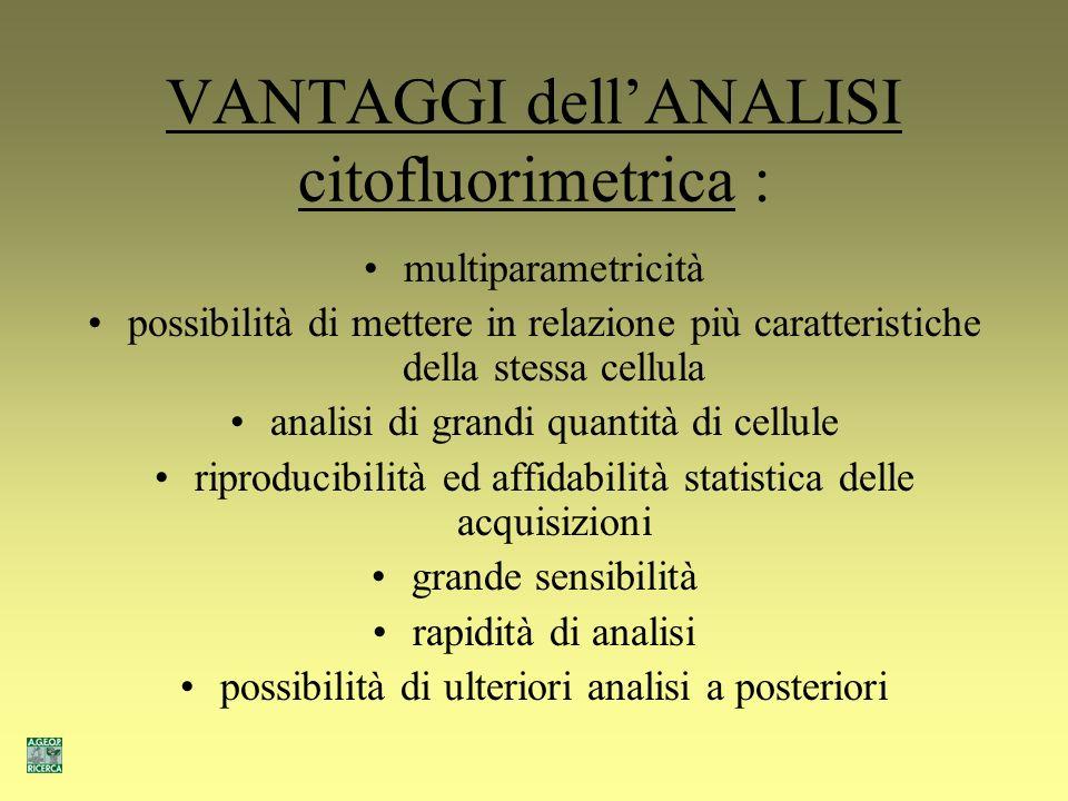 VANTAGGI dell'ANALISI citofluorimetrica :