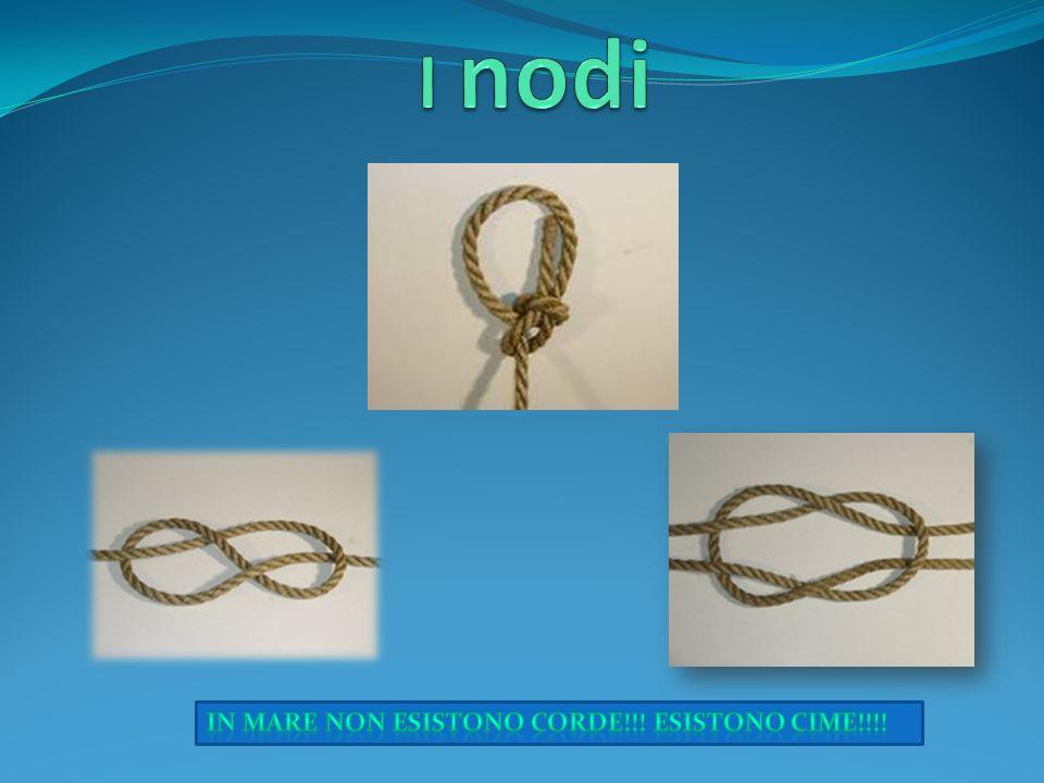 I nodi In mare non esistono corde!!! Esistono Cime!!!!