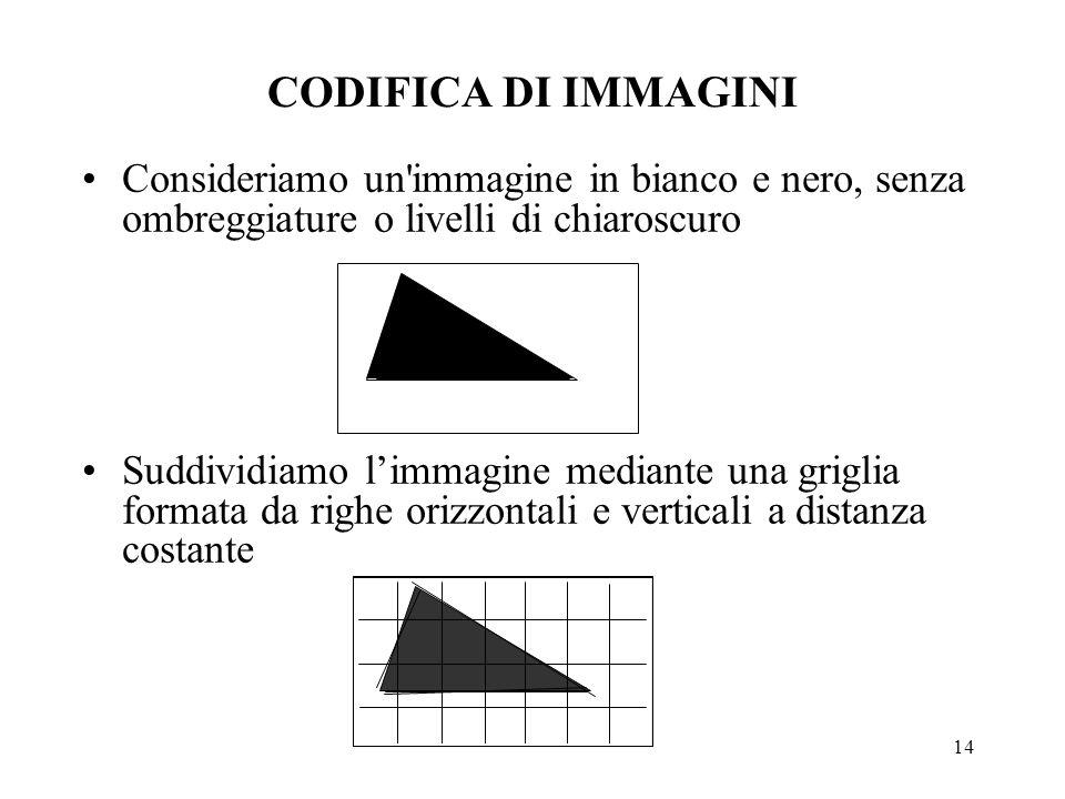 CODIFICA DI IMMAGINI Consideriamo un immagine in bianco e nero, senza ombreggiature o livelli di chiaroscuro.