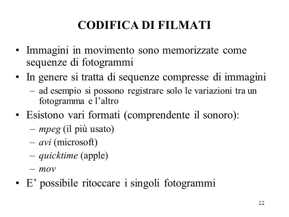 CODIFICA DI FILMATI Immagini in movimento sono memorizzate come sequenze di fotogrammi. In genere si tratta di sequenze compresse di immagini.