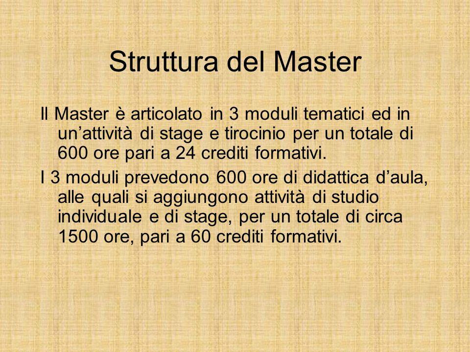 Struttura del Master