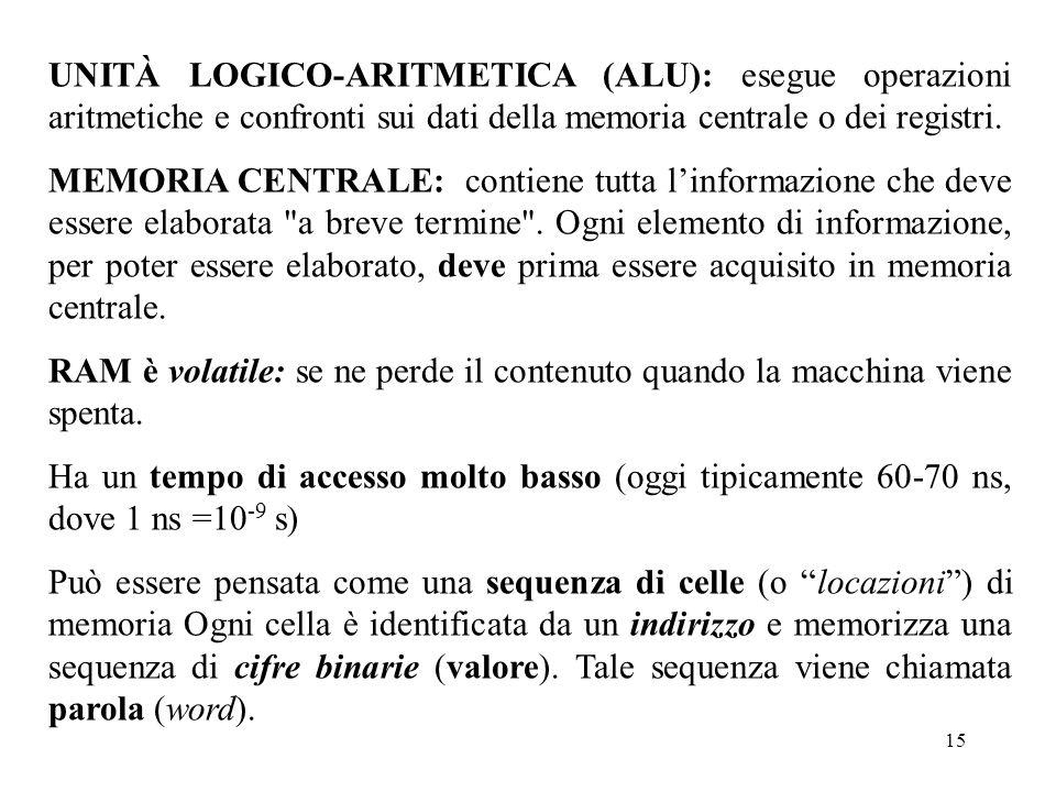 UNITÀ LOGICO-ARITMETICA (ALU): esegue operazioni aritmetiche e confronti sui dati della memoria centrale o dei registri.