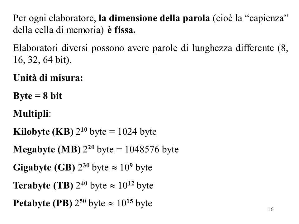 Per ogni elaboratore, la dimensione della parola (cioè la capienza della cella di memoria) è fissa.