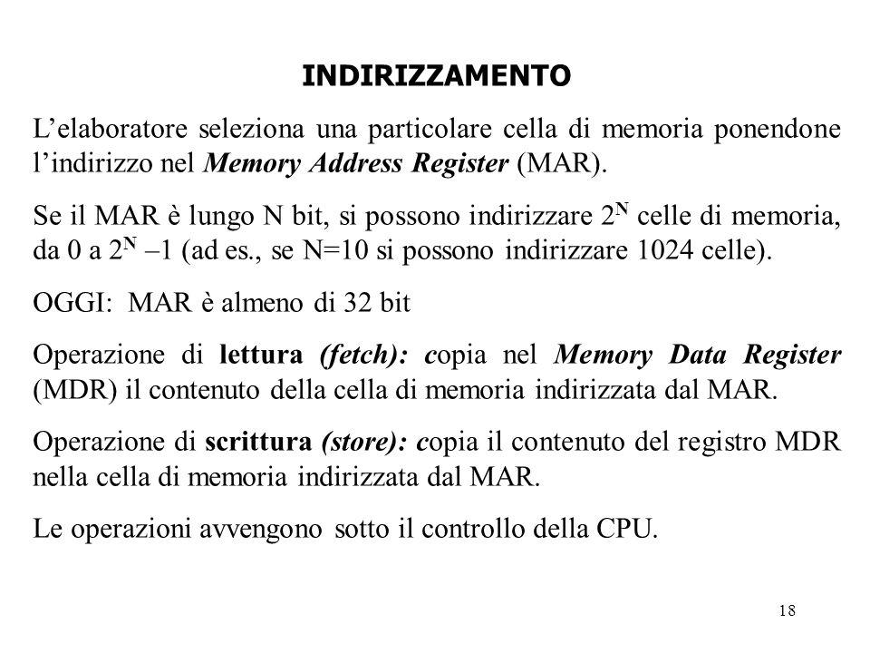 INDIRIZZAMENTO L'elaboratore seleziona una particolare cella di memoria ponendone l'indirizzo nel Memory Address Register (MAR).