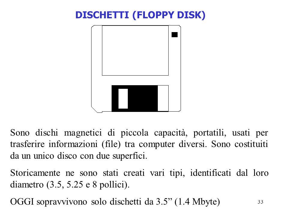 DISCHETTI (FLOPPY DISK)
