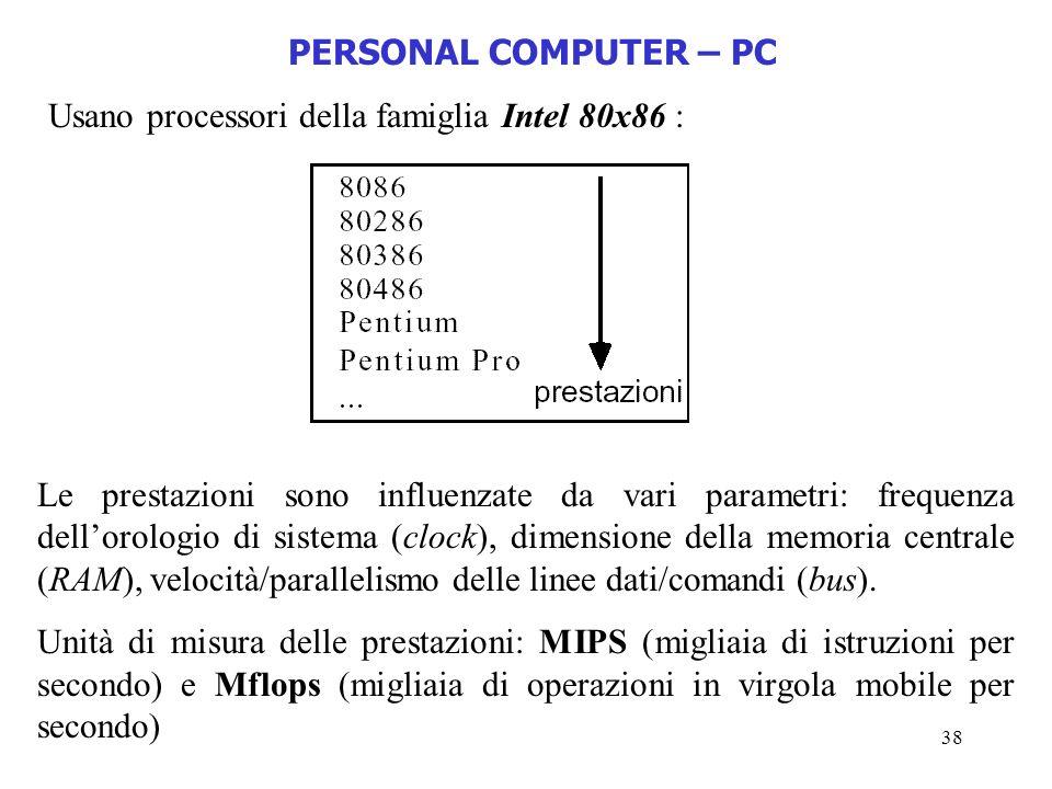 PERSONAL COMPUTER – PC Usano processori della famiglia Intel 80x86 :