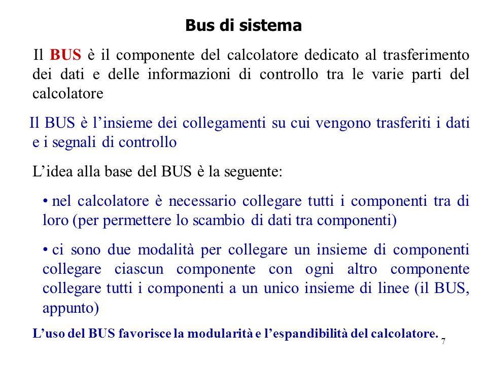 L'idea alla base del BUS è la seguente: