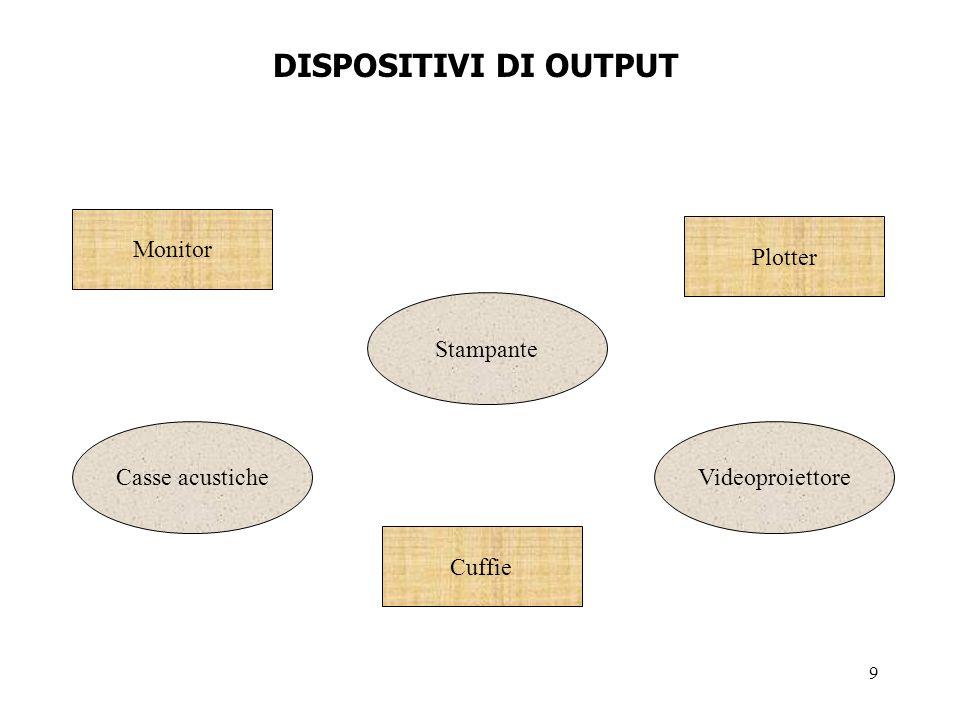 DISPOSITIVI DI OUTPUT Monitor Plotter Stampante Casse acustiche