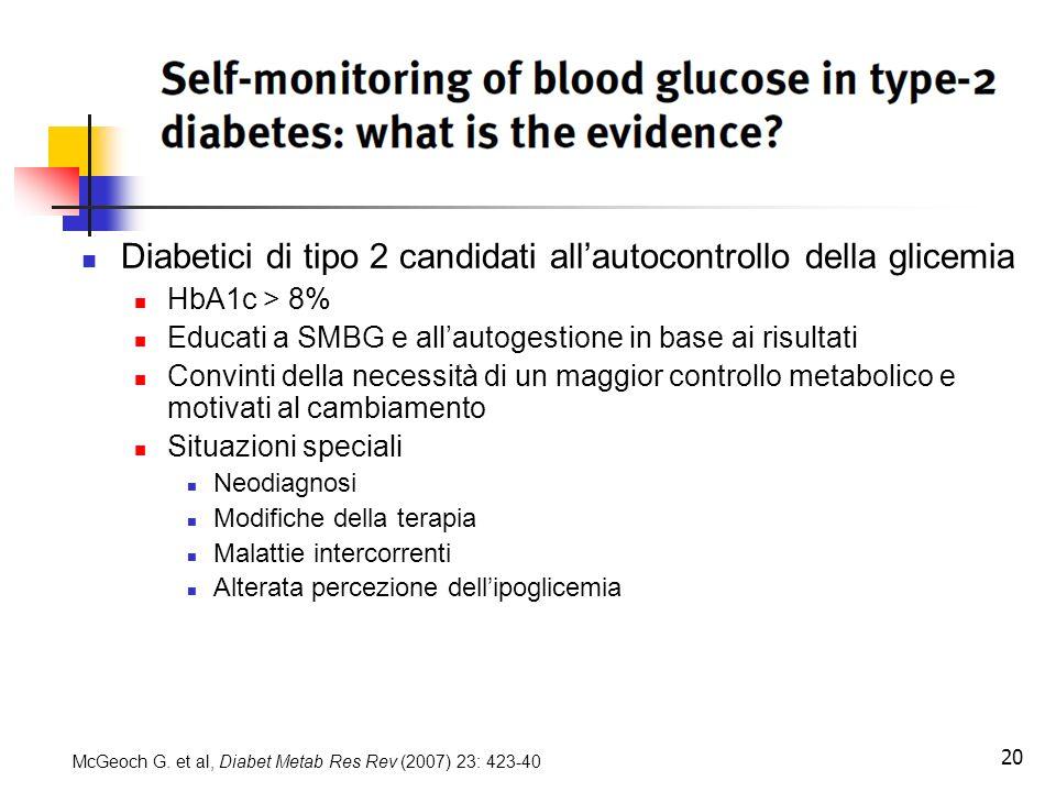 Diabetici di tipo 2 candidati all'autocontrollo della glicemia