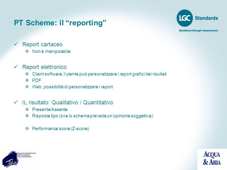 PT Scheme: il reporting