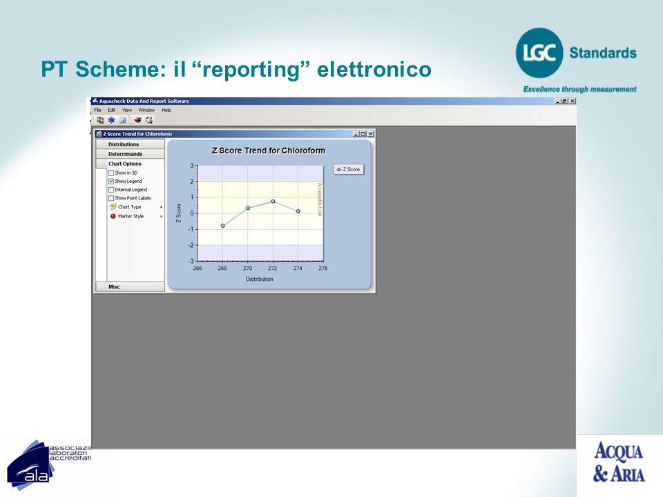 PT Scheme: il reporting elettronico