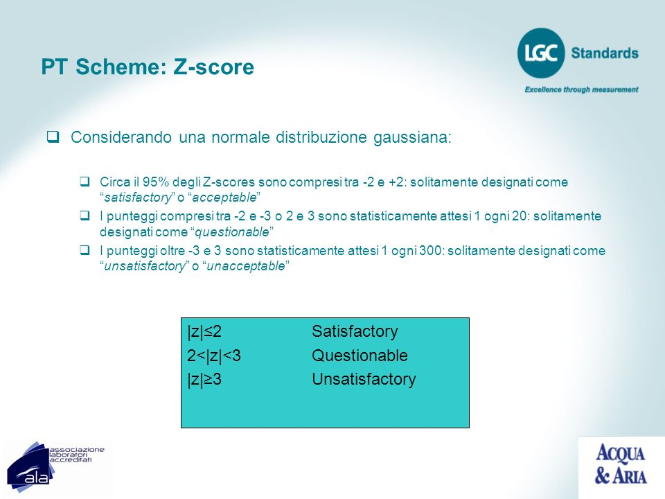PT Scheme: Z-score Considerando una normale distribuzione gaussiana: