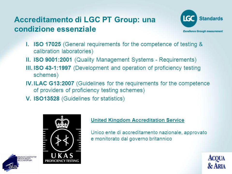 Accreditamento di LGC PT Group: una condizione essenziale
