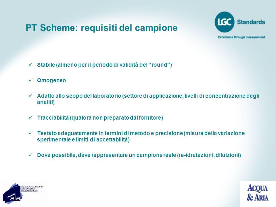 PT Scheme: requisiti del campione