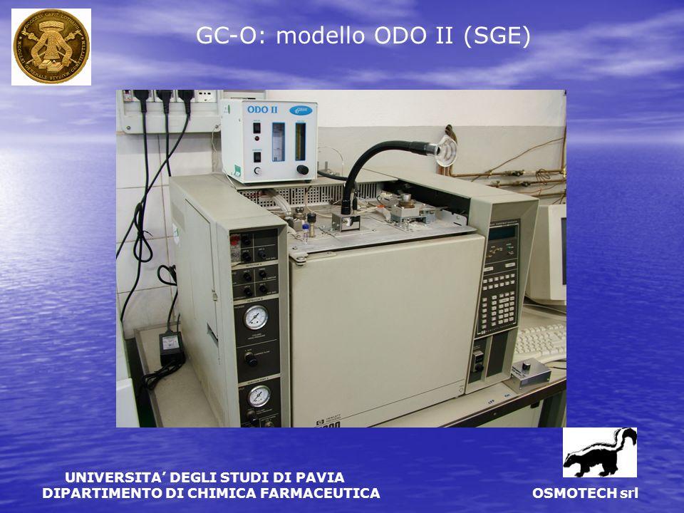 GC-O: modello ODO II (SGE)