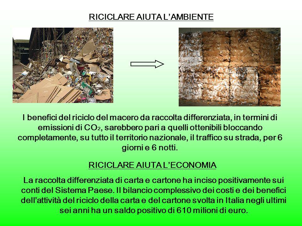 RICICLARE AIUTA L'AMBIENTE RICICLARE AIUTA L'ECONOMIA