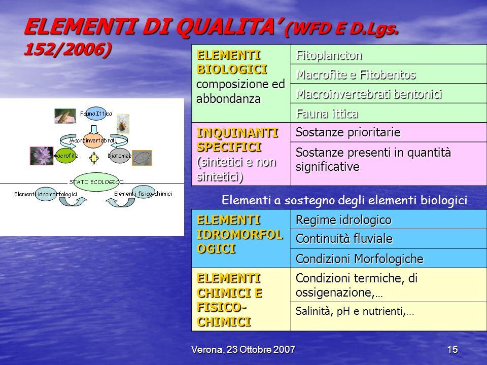 ELEMENTI DI QUALITA' (WFD E D.Lgs. 152/2006)