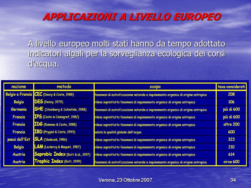 APPLICAZIONI A LIVELLO EUROPEO