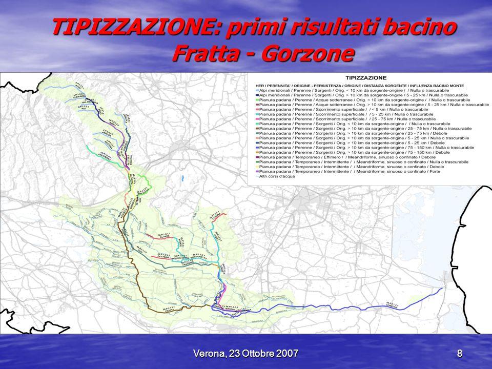 TIPIZZAZIONE: primi risultati bacino Fratta - Gorzone