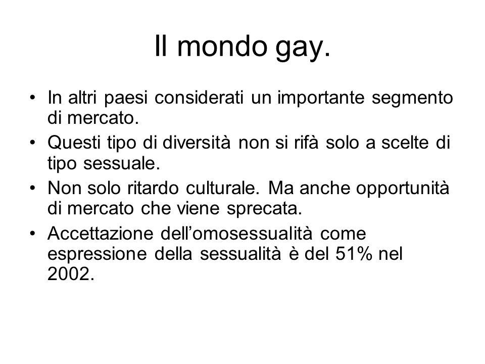 Il mondo gay. In altri paesi considerati un importante segmento di mercato. Questi tipo di diversità non si rifà solo a scelte di tipo sessuale.