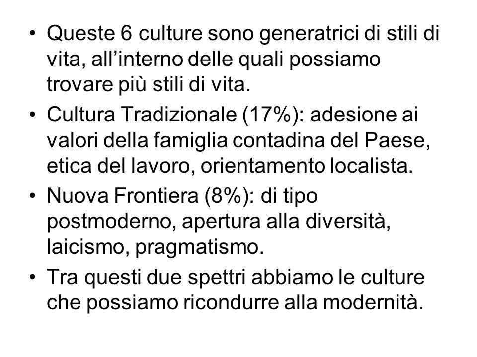 Queste 6 culture sono generatrici di stili di vita, all'interno delle quali possiamo trovare più stili di vita.