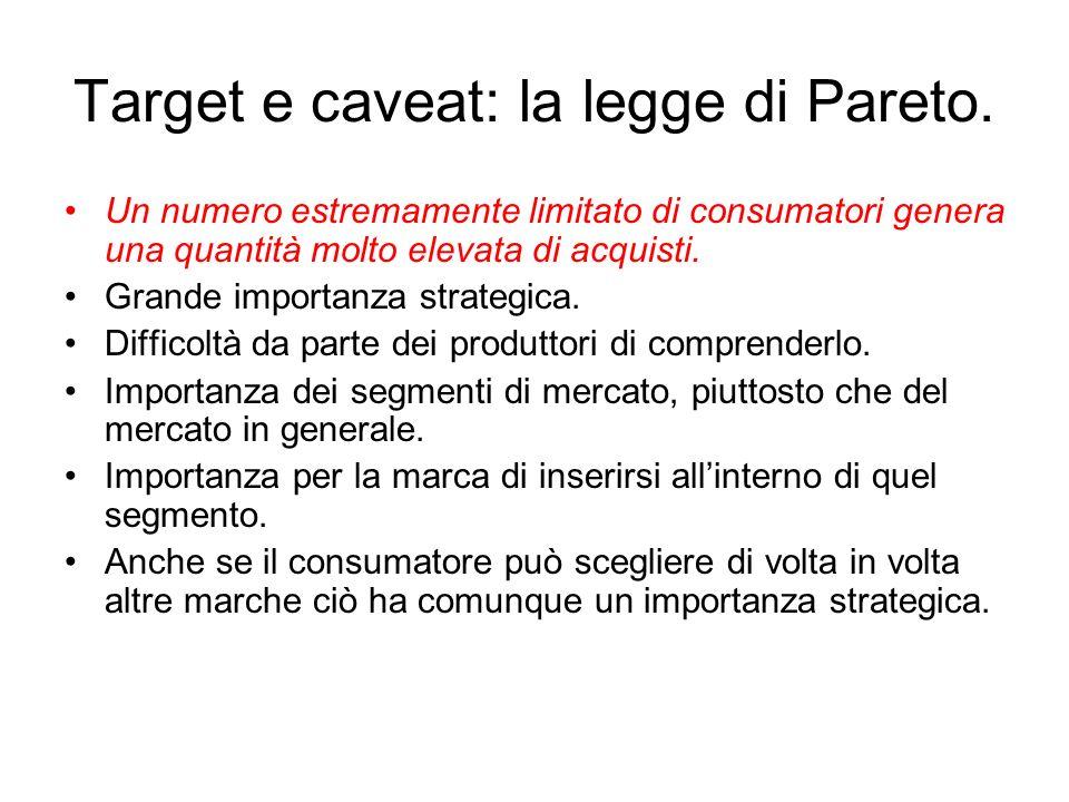 Target e caveat: la legge di Pareto.