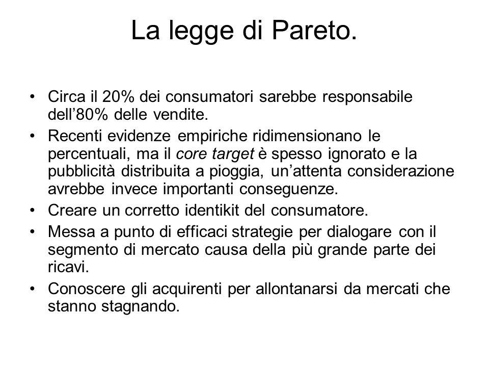 La legge di Pareto. Circa il 20% dei consumatori sarebbe responsabile dell'80% delle vendite.