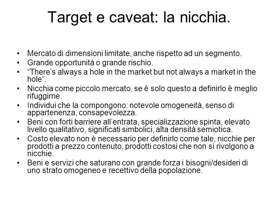 Target e caveat: la nicchia.