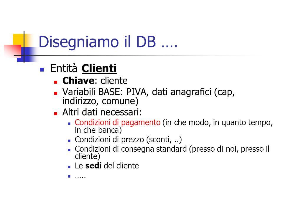 Disegniamo il DB …. Entità Clienti Chiave: cliente