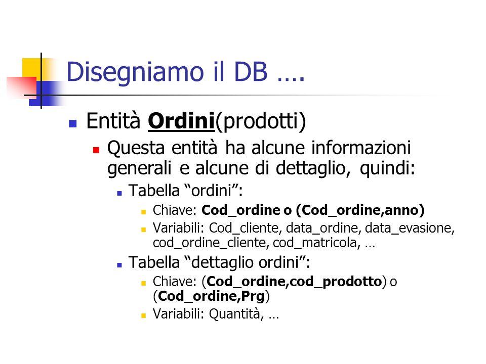 Disegniamo il DB …. Entità Ordini(prodotti)