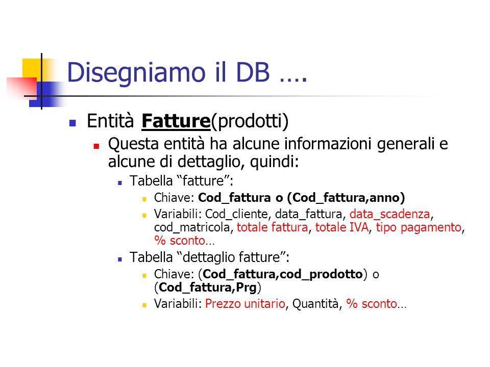 Disegniamo il DB …. Entità Fatture(prodotti)