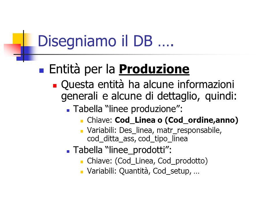 Disegniamo il DB …. Entità per la Produzione