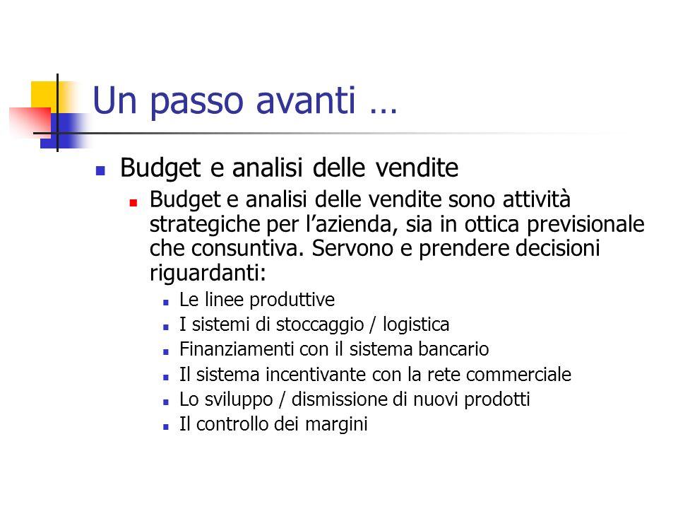 Un passo avanti … Budget e analisi delle vendite